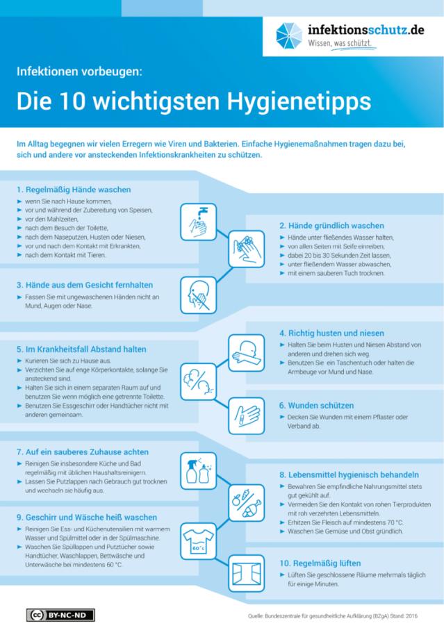 10 wichtigsten Hygienetipps